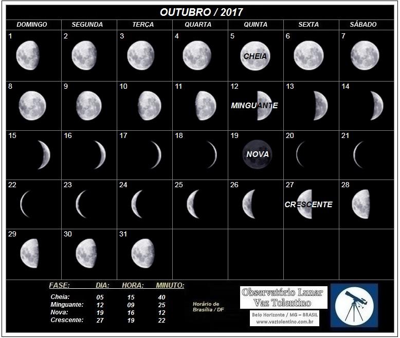 Calendario lunar 2017 brasil kalentri 2018 for Almanaque lunar 2017